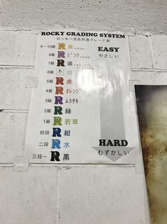 rocky_shinagawa_20161127_grade.JPG